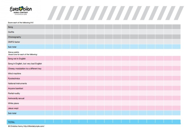 2016-05-14_Alternative_(un)official_scorecard_for_Eurovision_2016_Final_Stockholm_14 May JPG