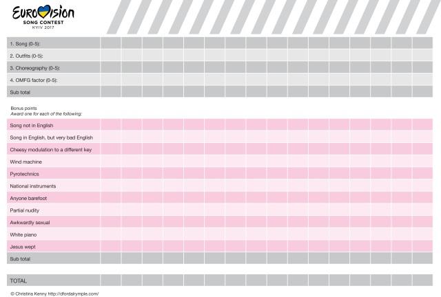Eurovision 2017 Kyiv scorecard